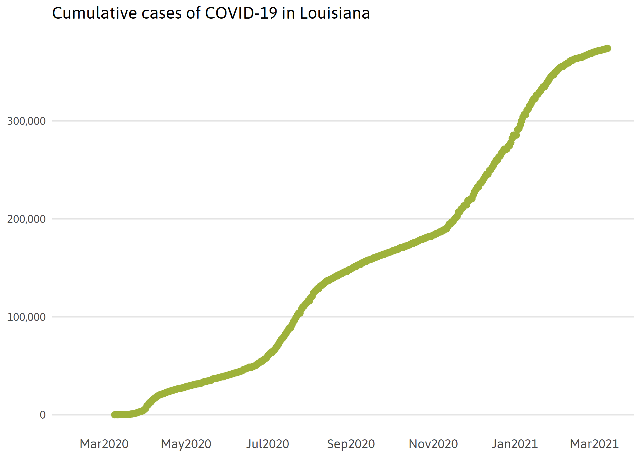 Confirmed cases of COVID-19 in Louisiana
